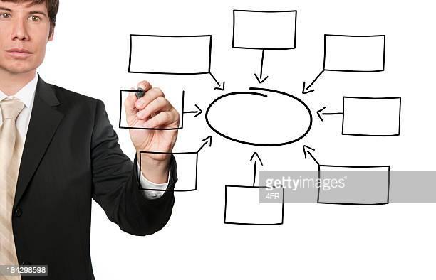 ビジネスの男性の図面、マインドマップ(XXXL