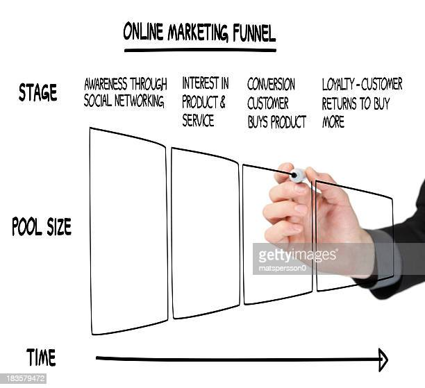 Homme d'affaires dessin à un entonnoir de marketing en ligne