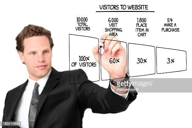Homme d'affaires dessin à un site Web, les visiteurs Entonnoir