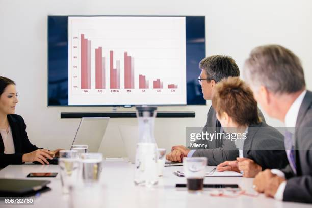 Business Meeting Financial Presentation Conference Room