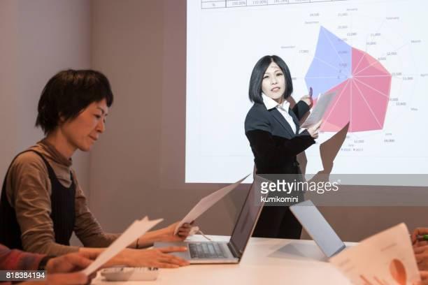 ビジネス会議、プレゼンテーション