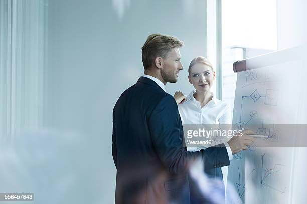 business people discussing new strategies at flipchart - マゾフシェ県 ストックフォトと画像