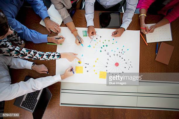 Business people drawing plan during meeting