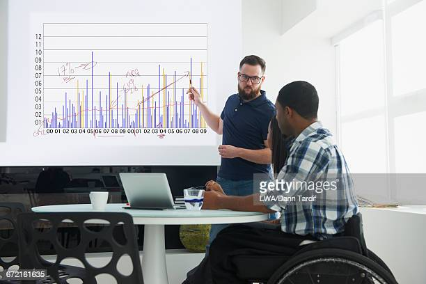 Business people examining bar graph in meeting