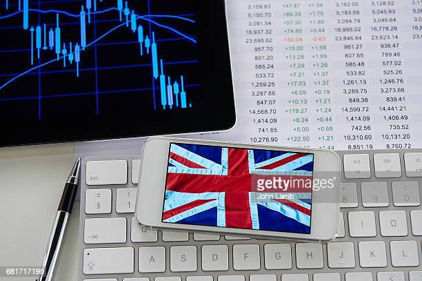 UK Business