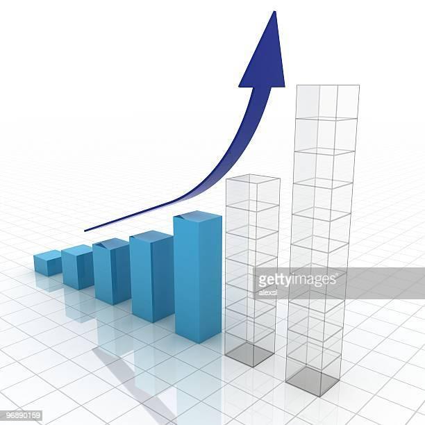 Gráfico de Plan de negocio