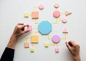 Business Process Concept Shapes Paper