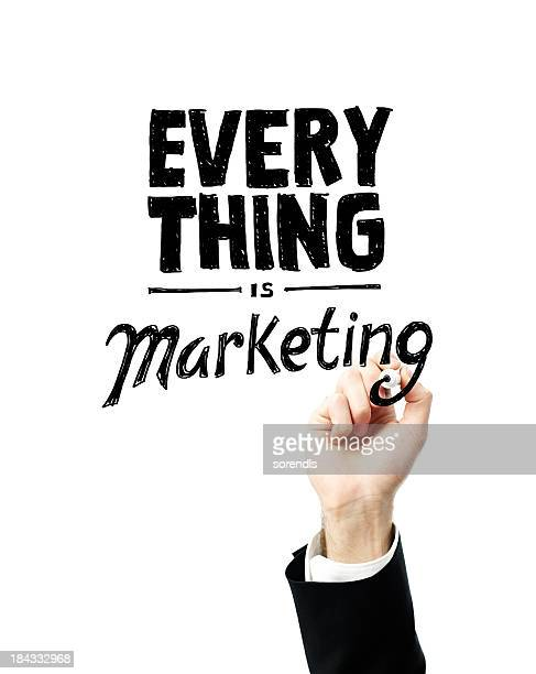 Business Sayings - Everything is Marketing