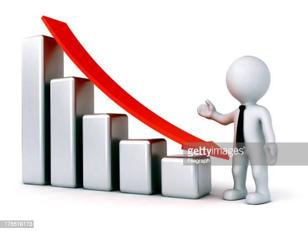 Business statistics down