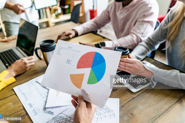 Business team having a meeting analyzing pie chart