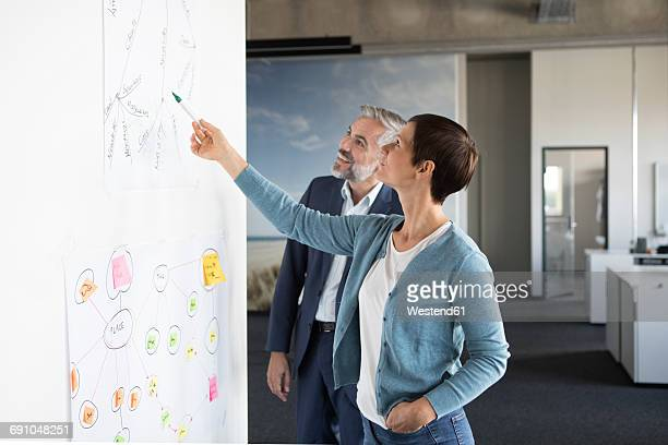 Businessman and businesswoman in office working on mind map