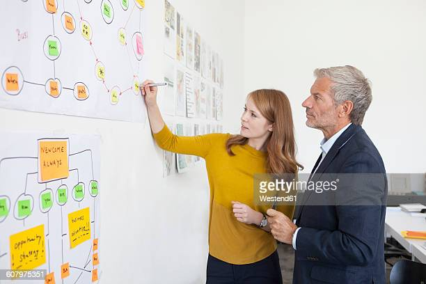Businessman and coworker in office discussing orgchart