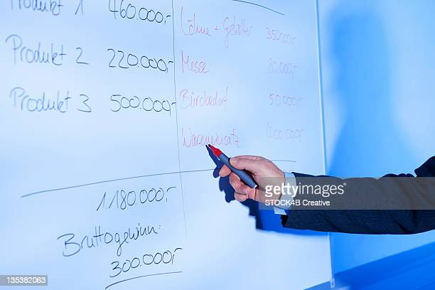 Businessman calculating on whiteboard