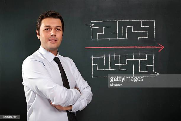 Businessman discovering the easy solution concept