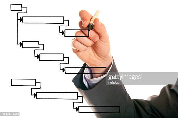 businessman drawing a gantt chart