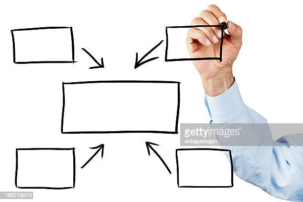 Businessman drawing an empty diagram