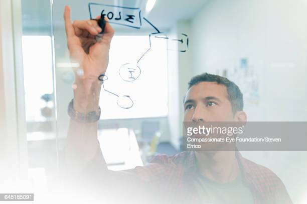 Businessman drawing diagram on glass wall