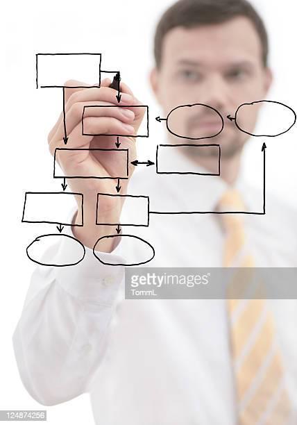 businessman drawing empty diagram