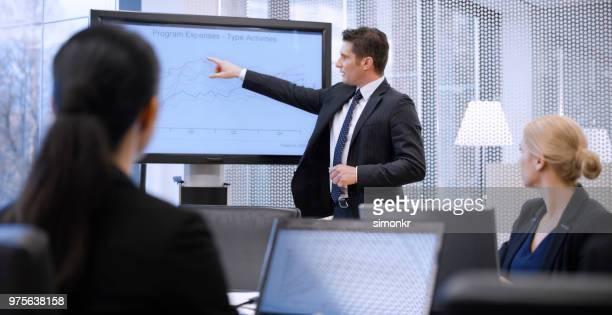 Businessman explaining about graph on screen