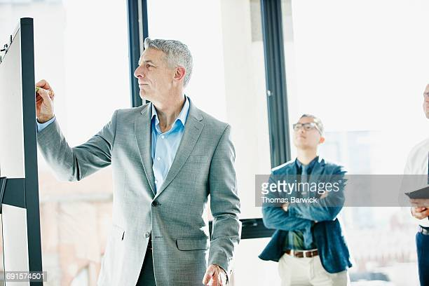 Businessman giving presentation at whiteboard