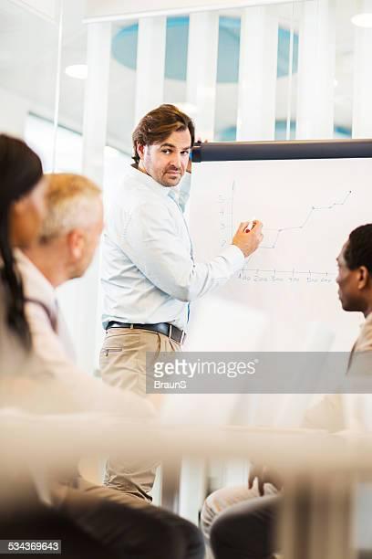 Businessman giving presentation.