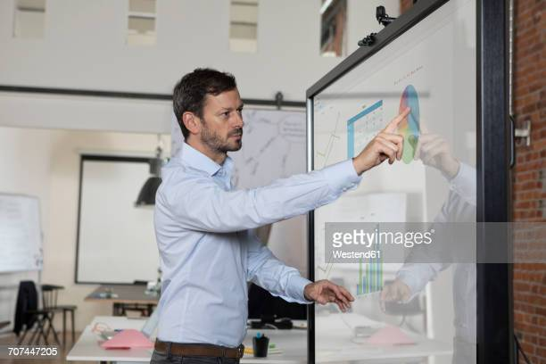 Businessman handling graphs on screen in office