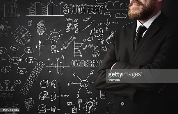 Businessman Idea Concept on blackboard