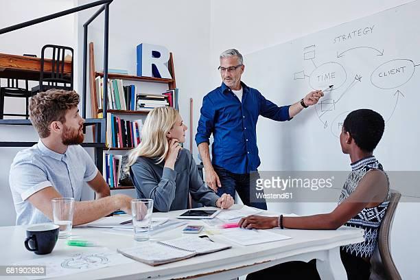 Businessman leading a presentation in boardroom
