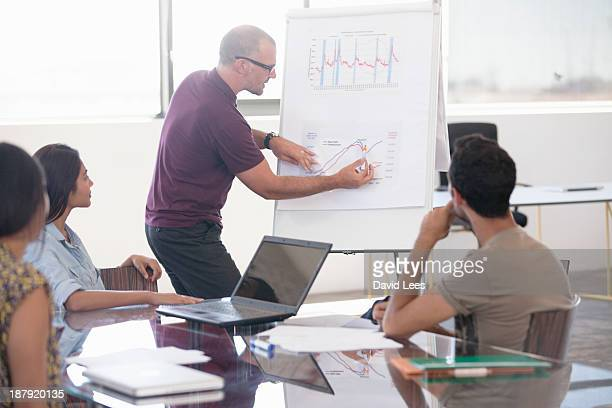 Businessman pointing at flip chart in meeting
