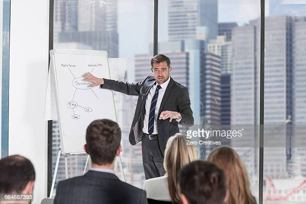 Businessman presenting at brainstorming session in office