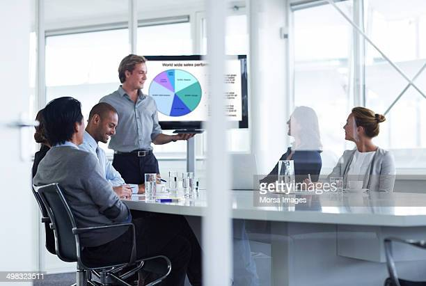 Businessman presenting in meeting