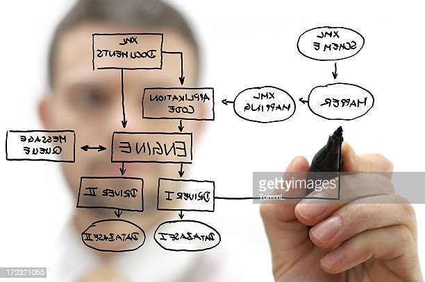 businessman showing XML structure