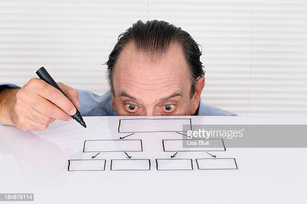 Businessman Sketching Organization Chart