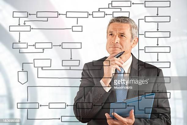 Businessman Studying Flow Chart