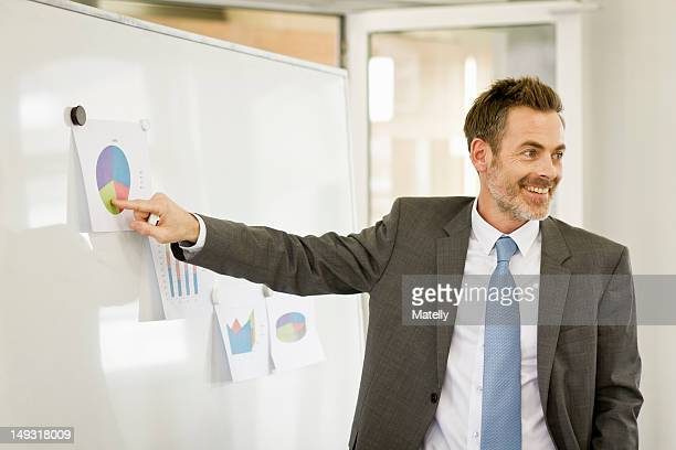 Businessman tacking up posters in office