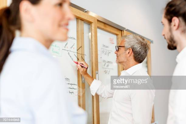 Businessman writing on board in office