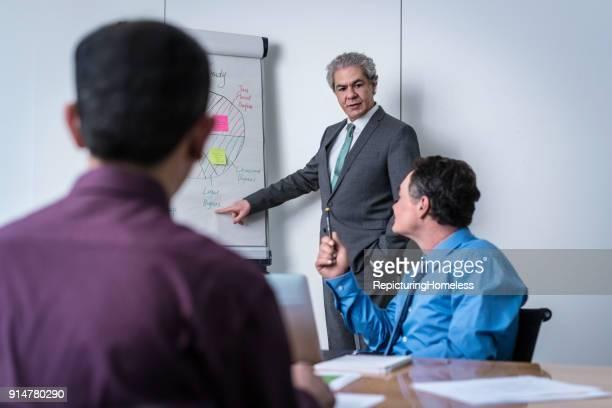 Geschäftsleute führen ein Gespräch und fokussieren sich auf das Flipchart