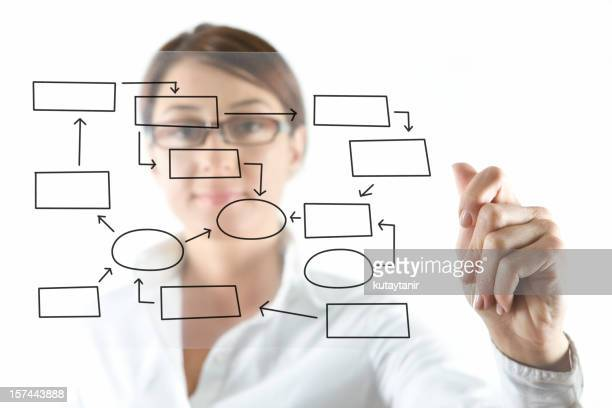 Businesswoman and transparency sheet