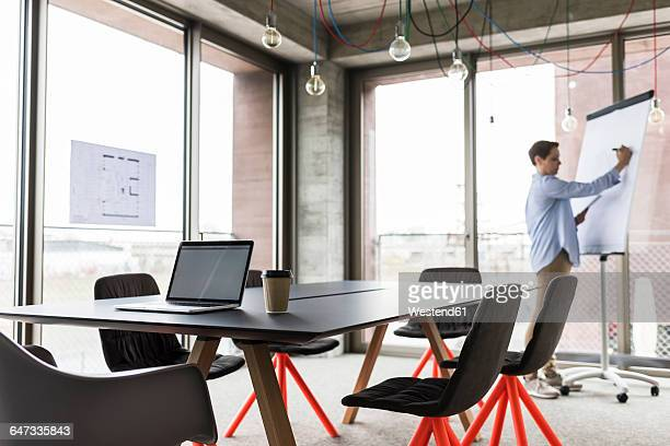 Businesswoman at flipchart in conference room
