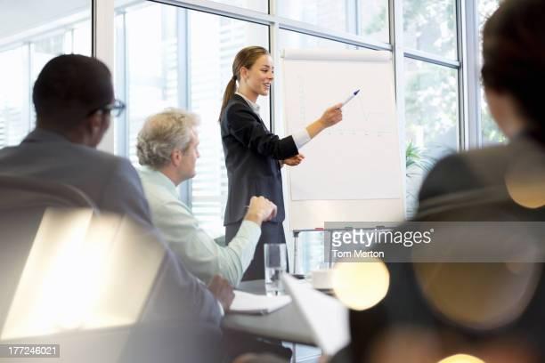 Mujer de negocios en un rotafolio que reunión en sala de conferencias