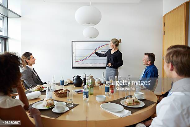 Businesswoman doing presentation at lunchmeeting