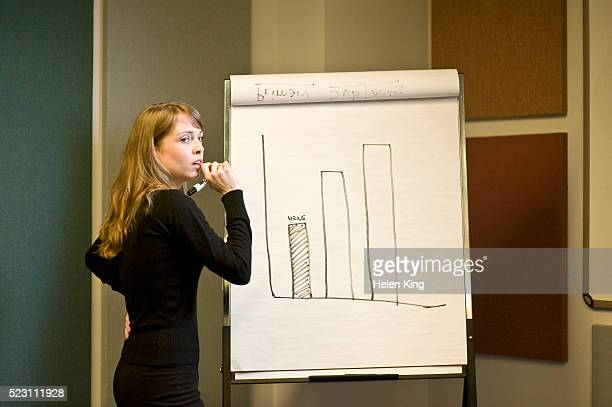 Businesswoman Drawing Bar Graph
