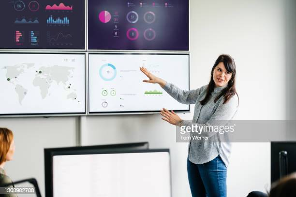 businesswoman explaining graphs and data displayed on large monitors - marketing stock pictures, royalty-free photos & images