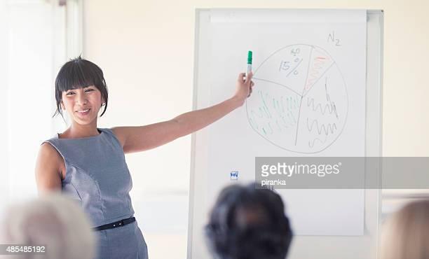 Geschäftsfrau, die eine Präsentation