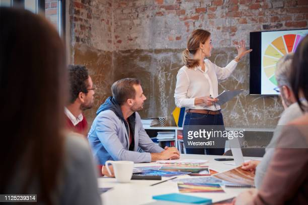 Businesswoman holding presentation at a meeting with colleagues in the office