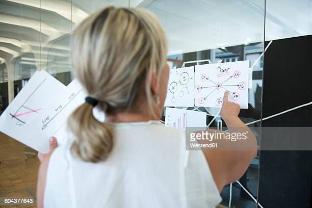 Businesswoman in office pointing at mind map