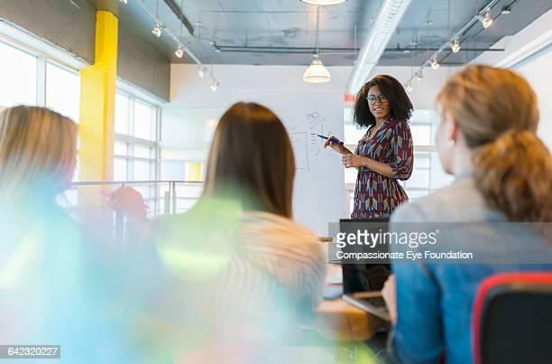 Businesswoman leading meeting