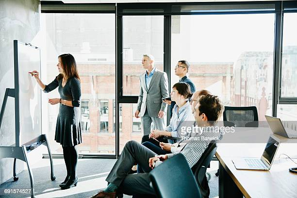 Businesswoman leading presentation at whiteboard