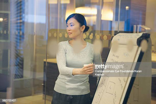 Businesswoman presenting during a meeting