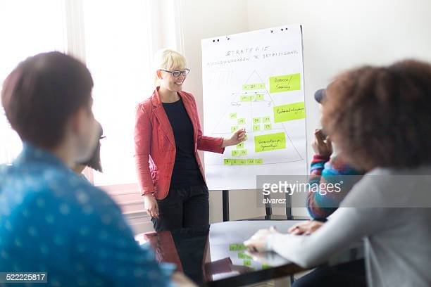 Businesswoman presenting her ideas on whiteboard